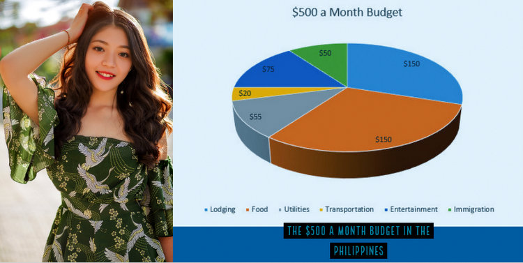 How to live with no money in the Philippines 1 - How to Retire in the Philippines with No Money