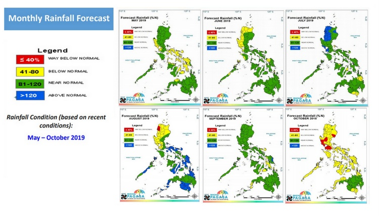 PAGASA Rainfall forecast - El Niño & Our Water Conservation Plan