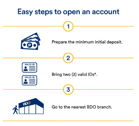 How to Open an Account BDO - 5 Reasons Expats Should Open Philippines Bank Account