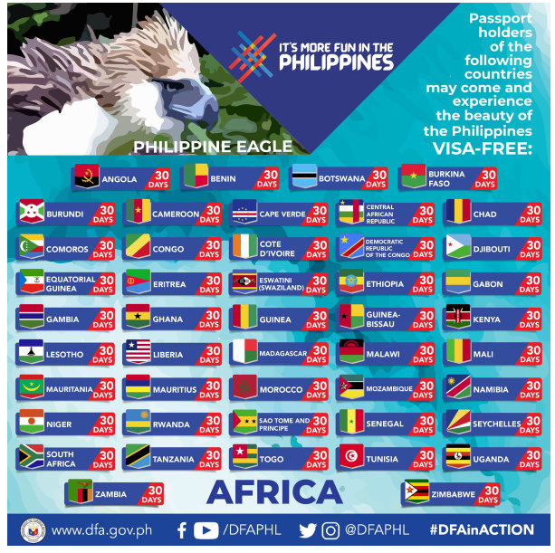 Countries Allowed Visa Free Entry to PH Infographic - Countries Allowed Visa-Free Entry to PH Infographic