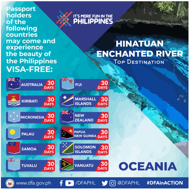 Visa Free Countries Allowed Entry to PH Infographic 2 - Countries Allowed Visa-Free Entry to PH Infographic