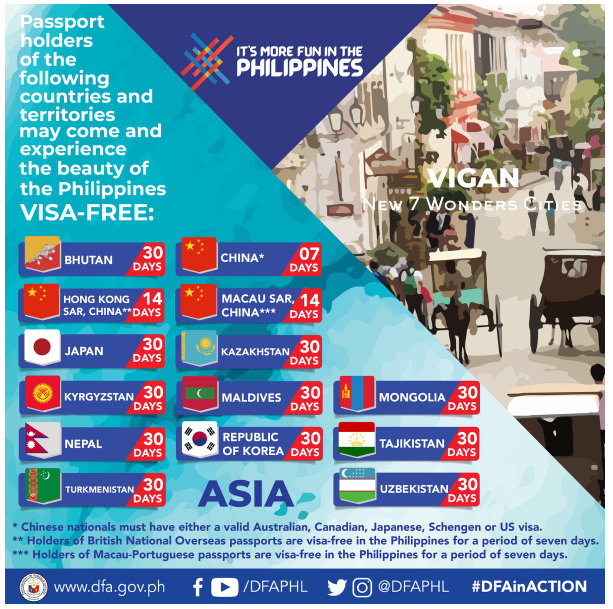 Visa Free Countries Allowed Entry to PH Infographic part 2 - Countries Allowed Visa-Free Entry to PH Infographic