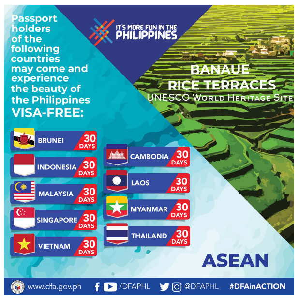 Visa Free Countries Allowed Entry to PH Infographic - Countries Allowed Visa-Free Entry to PH Infographic