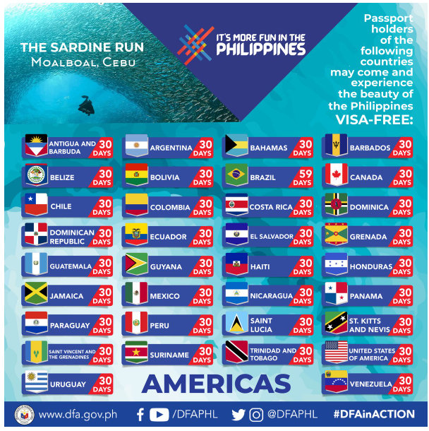Visa Free Countries Allowed PH Infographic 1 - Countries Allowed Visa-Free Entry to PH Infographic