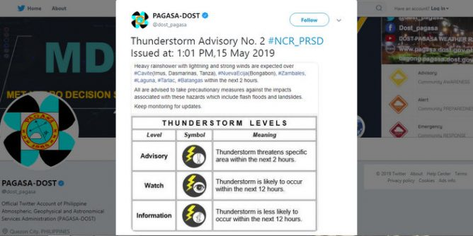 PAGASA DOST on Twitter Thunderstorm Advisory No. 2 NCR PRSD Issued at 101 PM15 May 2019… 668x334 - Remarkable Rain Ricochets across Guimaras