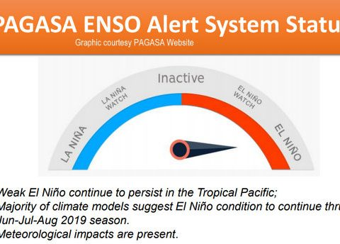 PAGASA forecast el nino 480x344 - El Niño & Our Water Conservation Plan