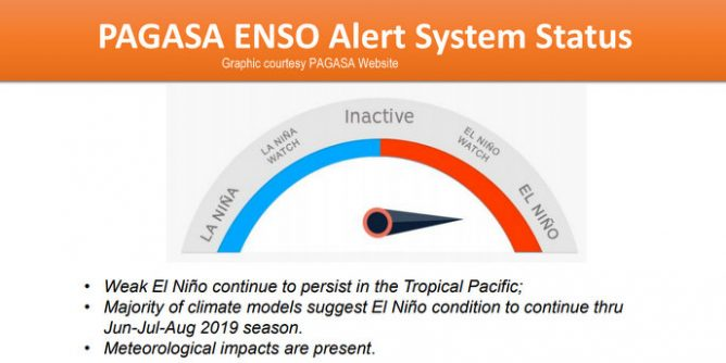 PAGASA forecast el nino 668x334 - El Niño & Our Water Conservation Plan
